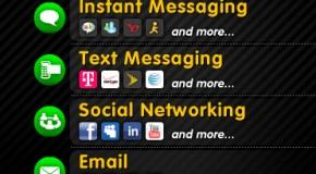 ¿Te gustaría comunicarte con todo el mundo desde una única aplicación?