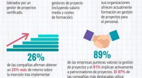 La Gestión de Proyectos en 2015